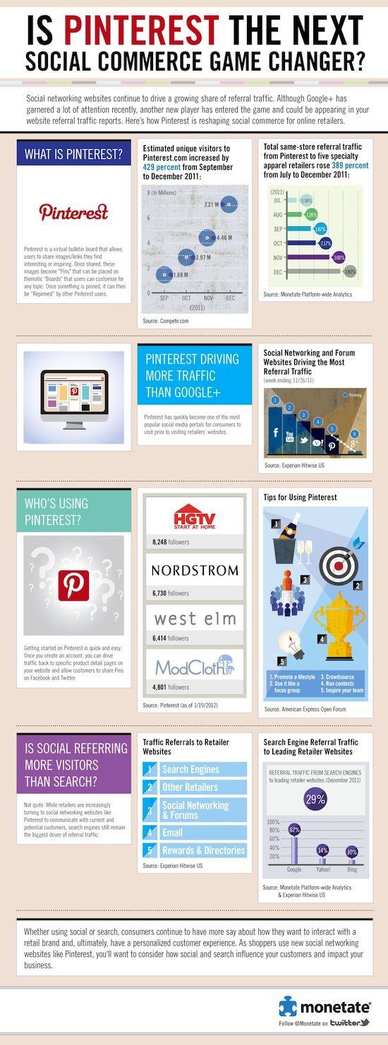 Uses for Pinterest: Social Commerce, Social Network, Internet Marketing, Commerce Games, Website, Web Site, Social Media, Socialmedia, Games Changer