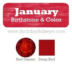 21 best Birthstone List images on Pinterest