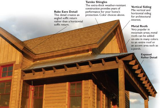 Typical Roof Overhang Designs Exterior Details For New