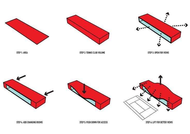 MVRDV receives permission for the couch clubhouse at IJburg - designboom | architecture & design magazine