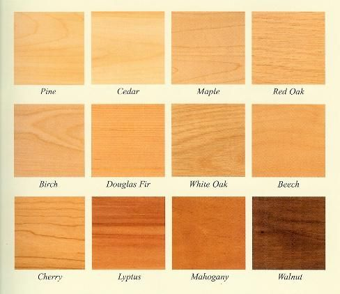 69 best images about c o l o u r on pinterest acetic With what kind of paint to use on kitchen cabinets for baseball bat stickers