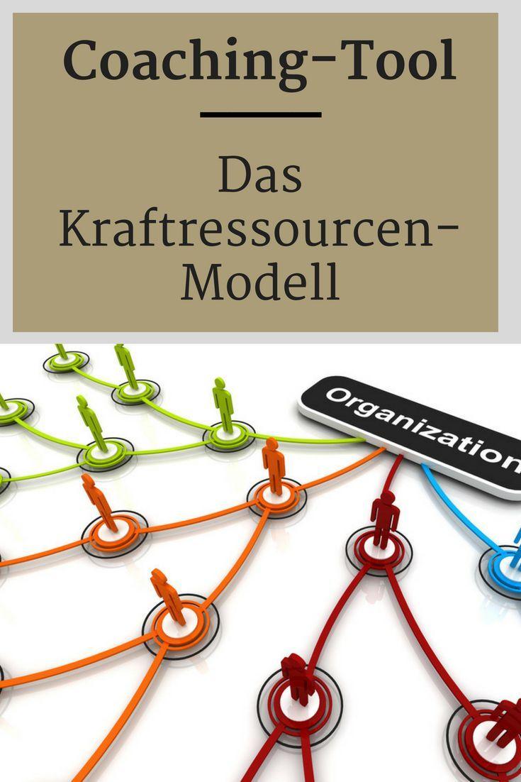 Das Kraftressourcen-Modell