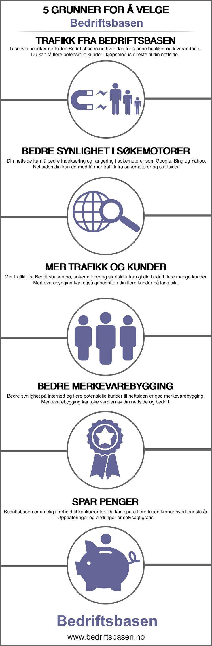 Infografikk: 5 grunner for å velge Bedriftsbasen.no