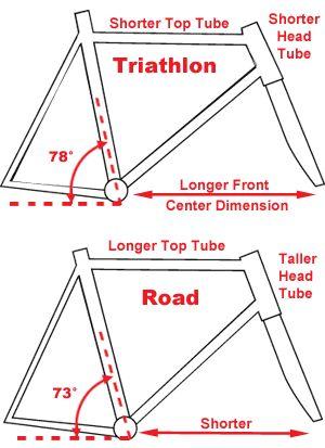 Road vs Triathlon Bike