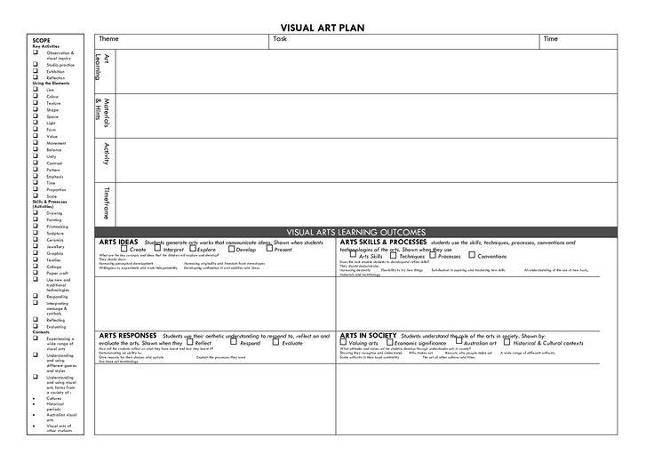 Visual Arts Lesson Plan Template | VISUAL ART PLAN