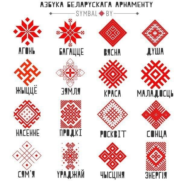 Ornament from Belarus (from left to right): - Fire Wealth Spring Soul; - Life Earth Beauty Youth; - Seeds Ancestors Dawn Sun; - Family Harvest Purity Energy;