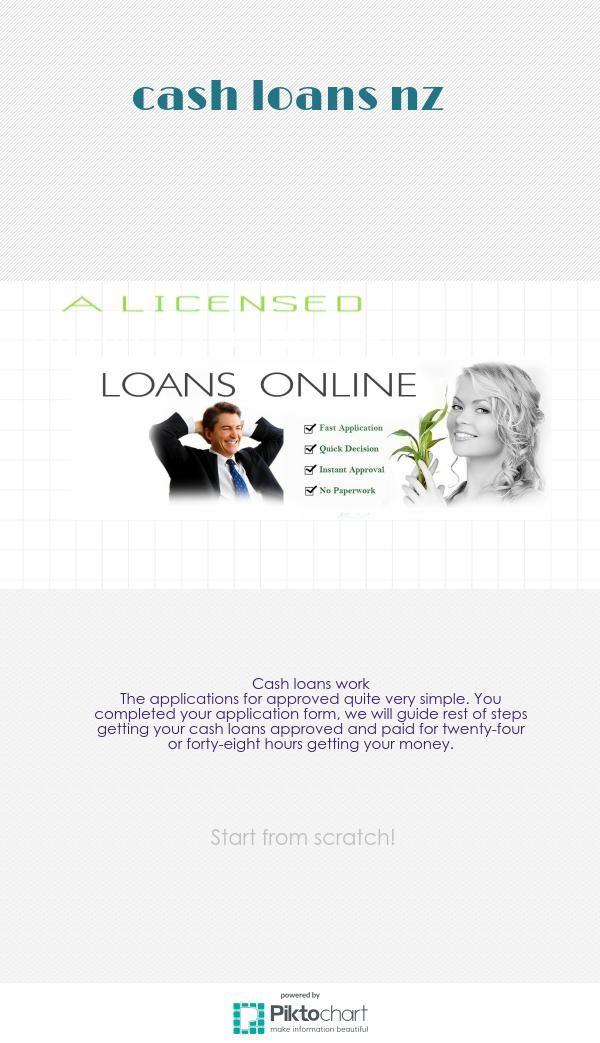 Hard money loans phoenix arizona photo 5