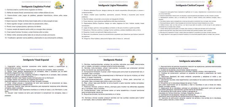 Caja-de-herramientas-para-trabajar-las-Inteligencias-Múltiples-mural.png (1465×693)