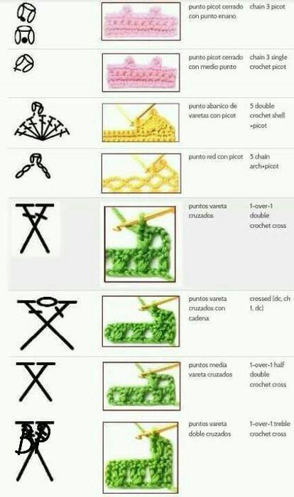 30 besten Crocheted margins characteristic Bilder auf Pinterest ...