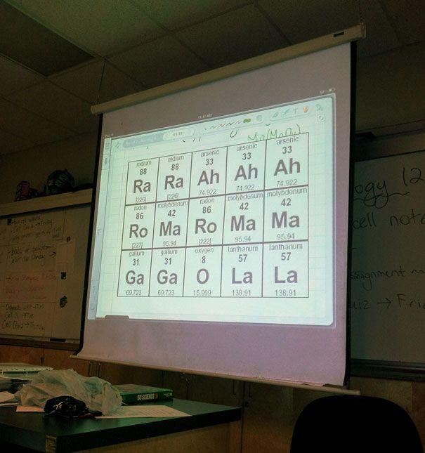 maestro de quimica pone las nomenclaturas acorde a la tonada de una cancion de lady gaga