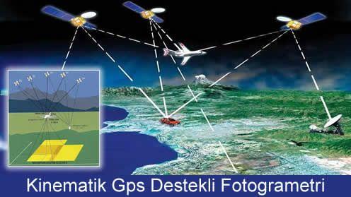 Kinematik GPS Destekli Fotogrametrik Nirengi Yöntemi ile İlgili Sunum