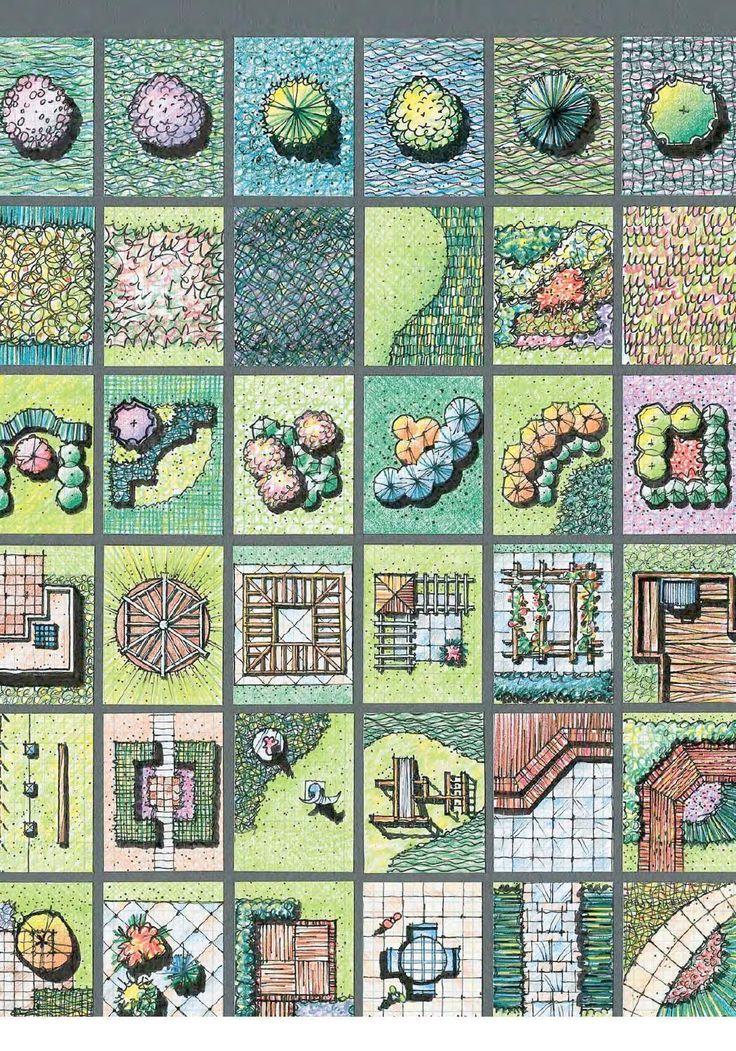 Best Free Landscape Design Software For Ipad save ...
