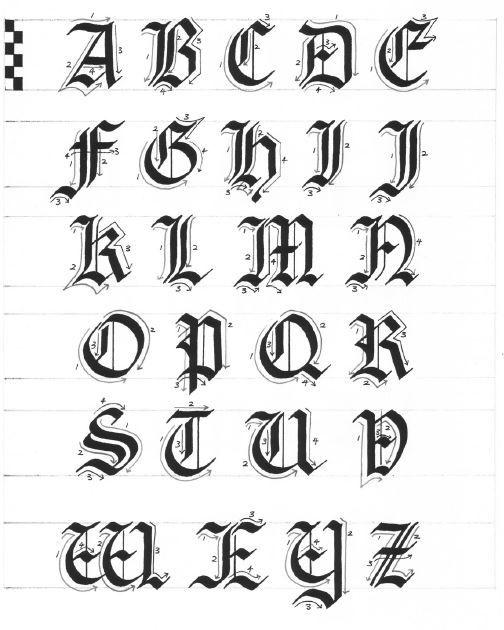 Готический латинский шрифт. Заглавные буквы.