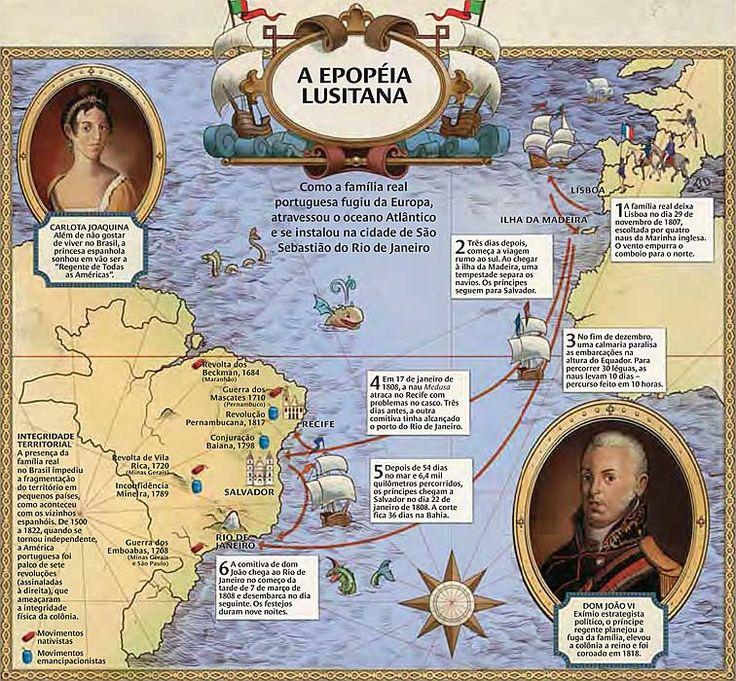 Resultado de imagem para infografico historia do mundo
