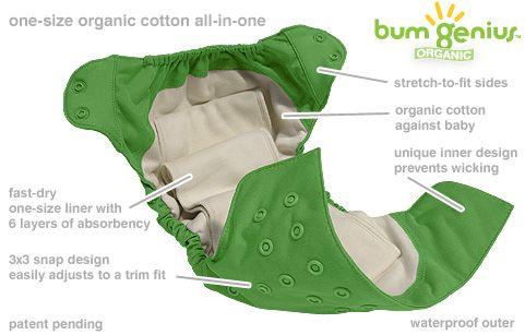 Conheça a Fralda Ecológica e Orgânica feita com tecido de Bambu