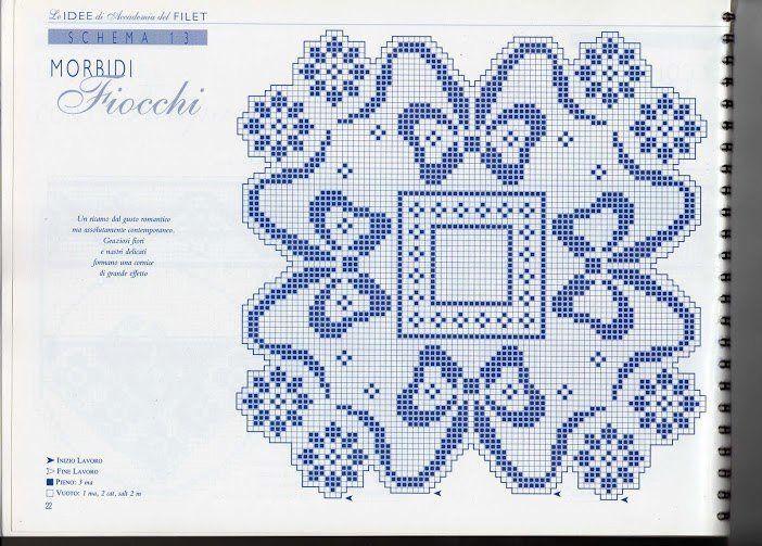 Die besten 25 Ideen zu Crochet auf Pinterest | Stiche, Omas ...