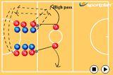 1 v 1 - Actual DefendingInterceptionNetball Drills Coaching
