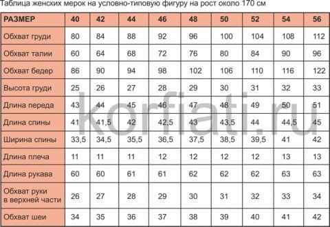 Женские мерки - таблица размеров на условно-типовую фигуру