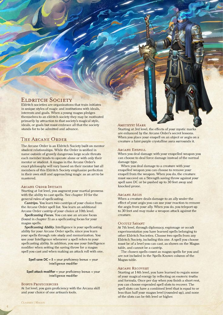 Homebrew Material For Edition Dungeons And Dragons Made By The Community