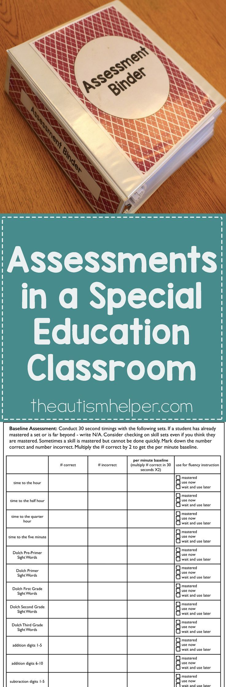 164 best Math {curriculum for special ed} images on Pinterest ...