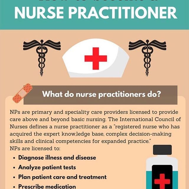 Best 25+ Becoming a nurse practitioner ideas on Pinterest Nurse - international nurse practitioner sample resume