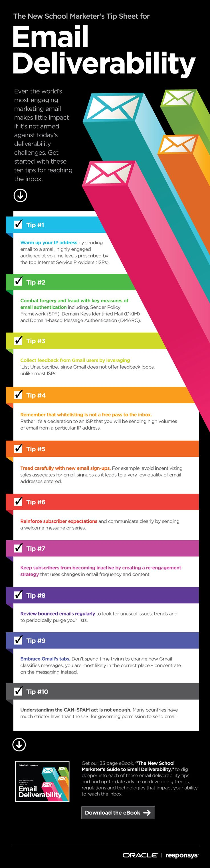 Top 10 Tips for #Email Deliverability visit our website on our email marketing service packages and sign up for our mail list www.rnc-consulting.com