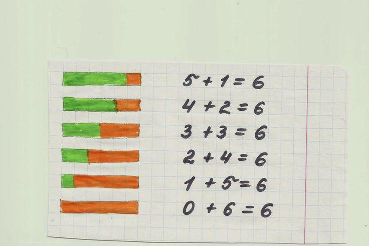 Следующий этап в освоении дошкольниками  математики - изучение и запоминание состава  чисел в пределах 10.   Что это озн...