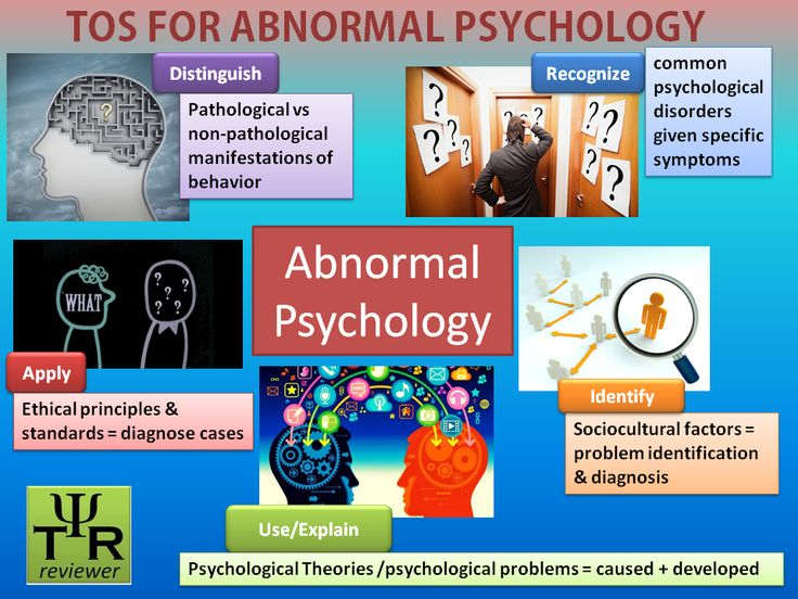 TOS for Abnormal Psychology