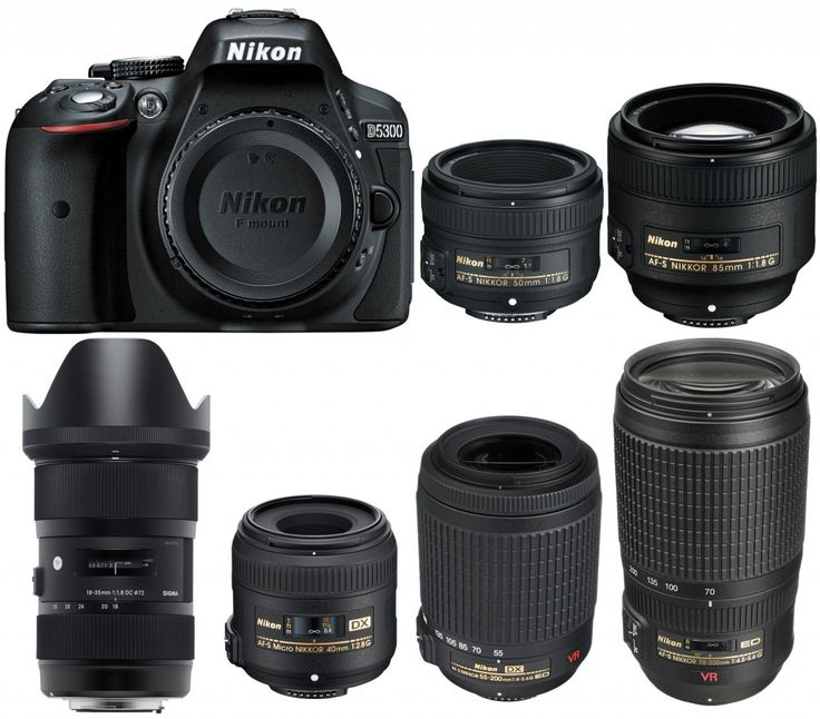 Best Lenses for Nikon D5300 | Camera News at Cameraegg