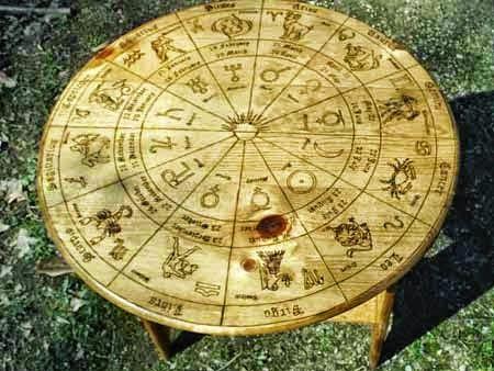 Μεταρρύθμισις: ΓΙΑΝΝΗΣ ΧΕΙΜΩΝΑΚΟΣ: Περί αστρολογίας το ιλαρόν ανά...