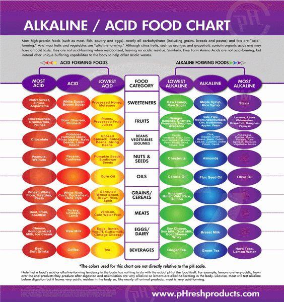 top-six-alkaline-foods-to-eat-every-day-for-vibrant-health