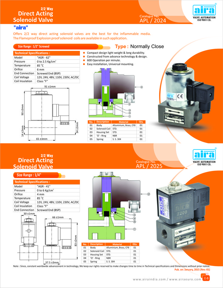 49 best dessoft sample documents datasheets control and 22 way direct acting solenoid valve for more information can visit our web ccuart Image collections