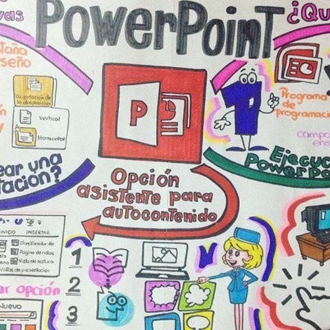 Mapa mental hecho en dos hojas tamaño carta. PowerPoint 💻