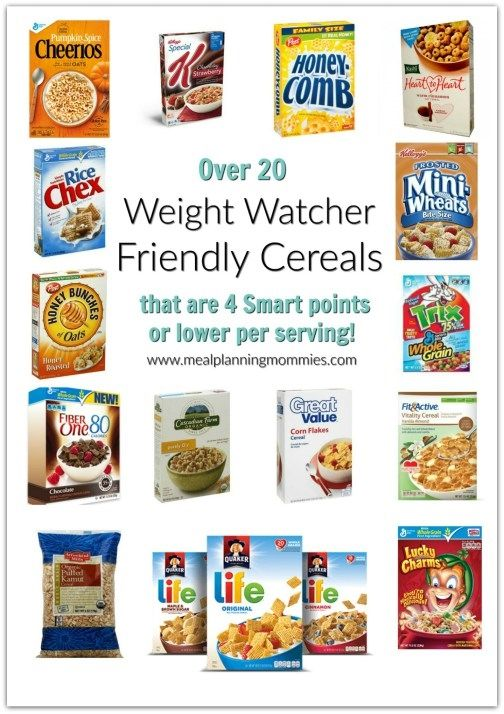 Weight Watchers Unlimited Foods List