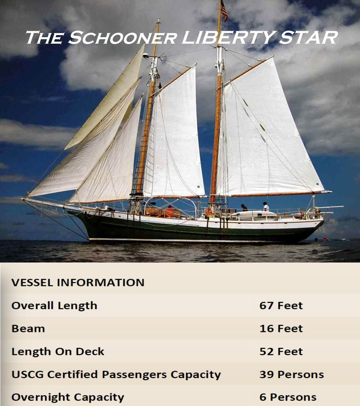 Best The Liberty Star Images On Pinterest Freedom Liberty - Boston tall ship cruise