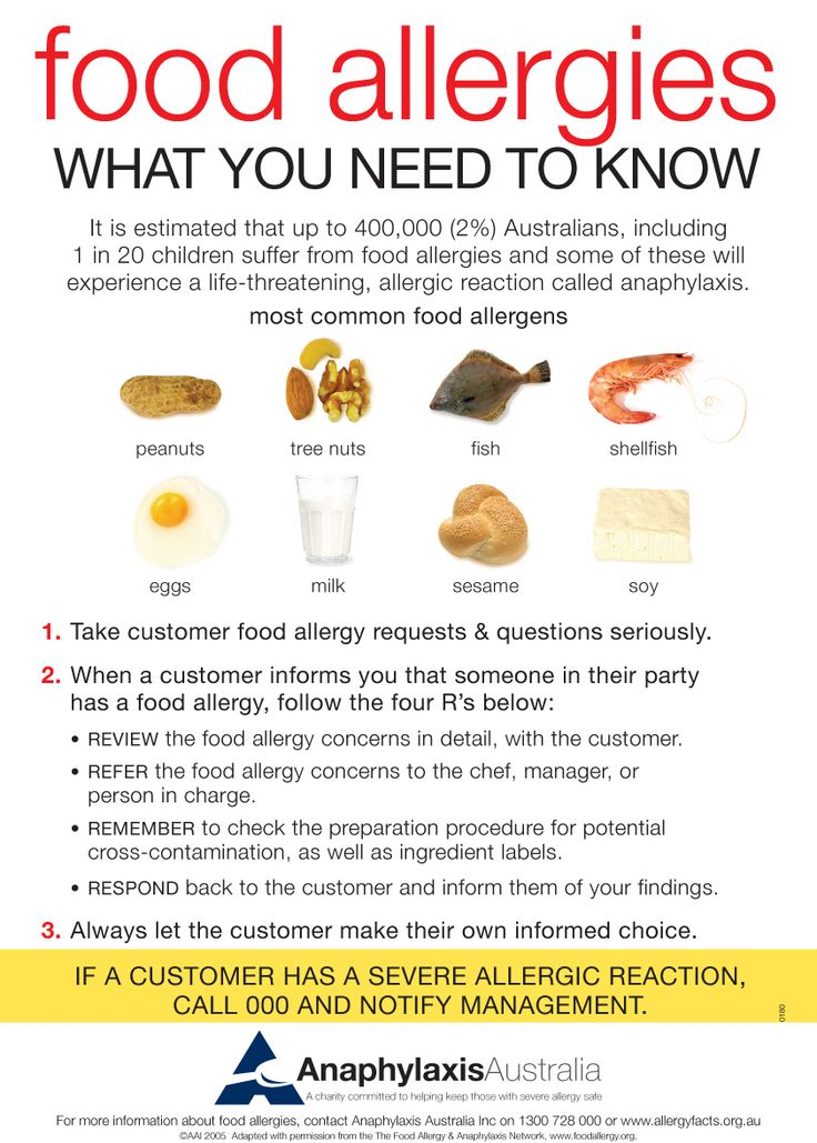 A3 Poster What you need to know - Allergy & Anaphylaxis Australia