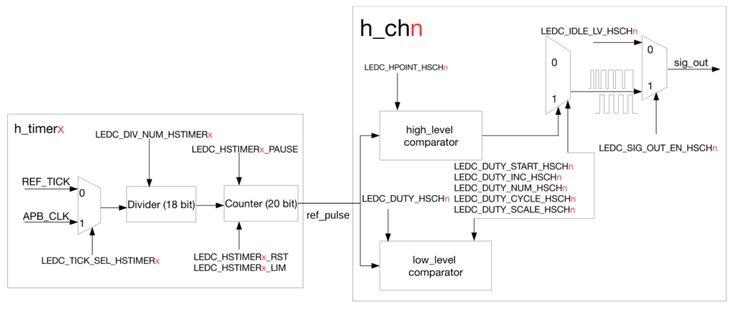 esp32 design sche matic pdf