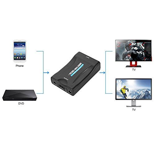 From 18.85:1080P Scart to HDMI Composite Converter Stereo Audio Video Adapter HD TV DVD Blu-Ray STB specification (Scart to HDMI)