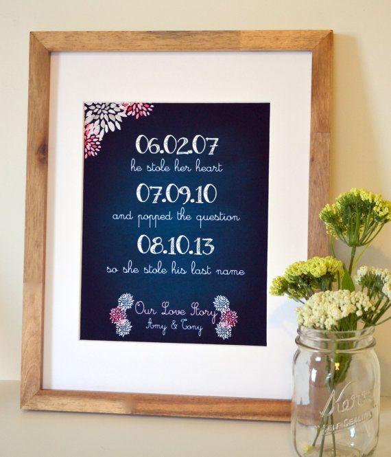 Hochzeit Zeichen 11 x 14 Drucken-Rustic Tafel Dekor - stahlen unsere Liebe-Geschichte-Jubiläum Geschenk-He ihr Herz - wichtige Termine-Hochz...