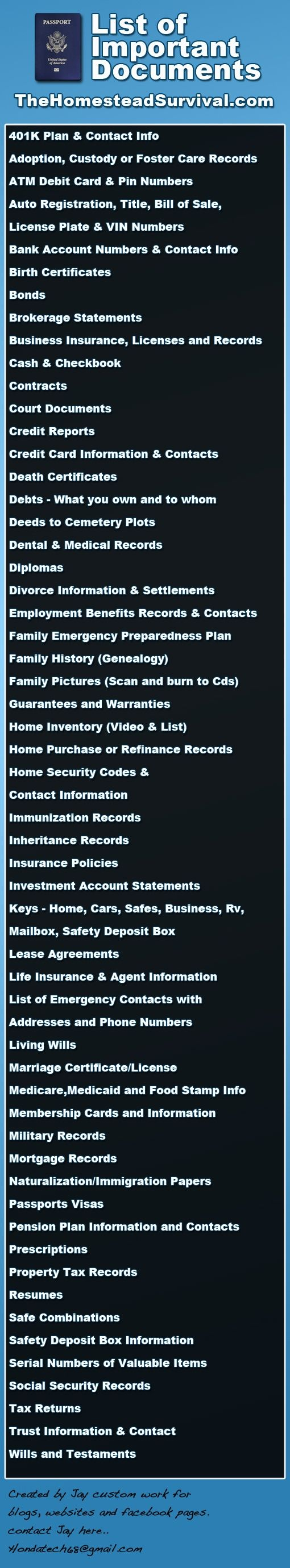 List Of Important Documents » The Homestead Survival