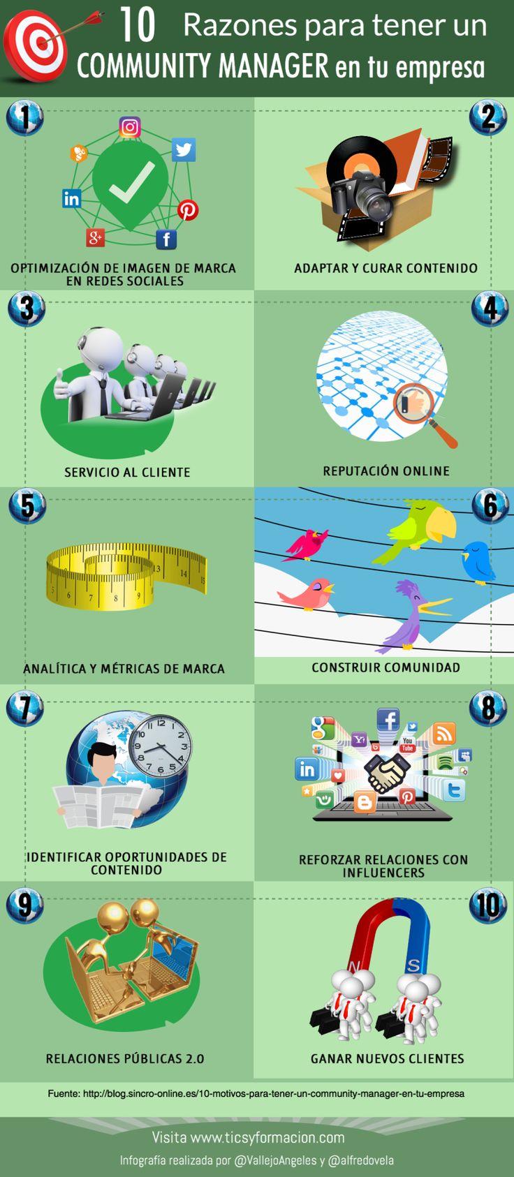 10 razones para tener un Community Manager en tu Empresa #infografia