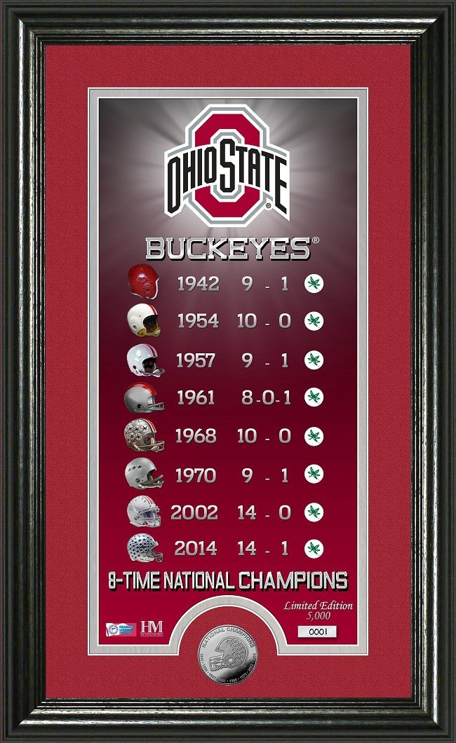 Ohio State Buckeyes Football-Pictures-Quotes-Frames-Posters-All With OSU Logo-Ohio State Buckeyes Championship Picture-OSU Pics-College Football Pics-NCAA Champions-Ohio State University-OSU Prints-Buckeye Nation-Ohio State 2014 College Football National Champions commemorative coins, regular season opponents and game scores framed picture-Ohio State Buckeyes College Football National Championship Bronze Coin Photo Mint celebrating their 8 National Championship wins matted and framed.