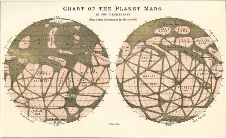 mars planet graphs - photo #31