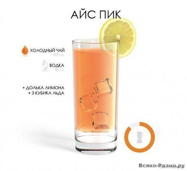 Рецепты алкогольных коктейлей (9 рецептов в картинках)