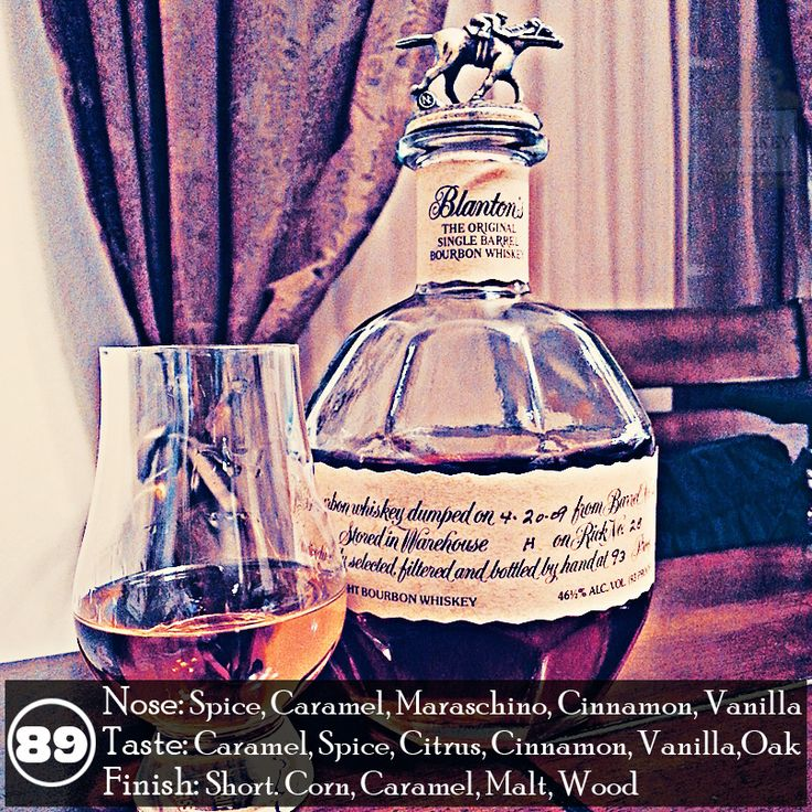 Twitter Facebook Google+ Pinterest StumbleUpon Buffer Email Tumblr Reddit Love This Pocket Flipboard Del This is my third bottle of Blanton's Single Barrel Bourbon, but I still remember my first. I was living in the horrifically repressed state of Utah at the time and when these bottles first showed up on the shelf it looked …