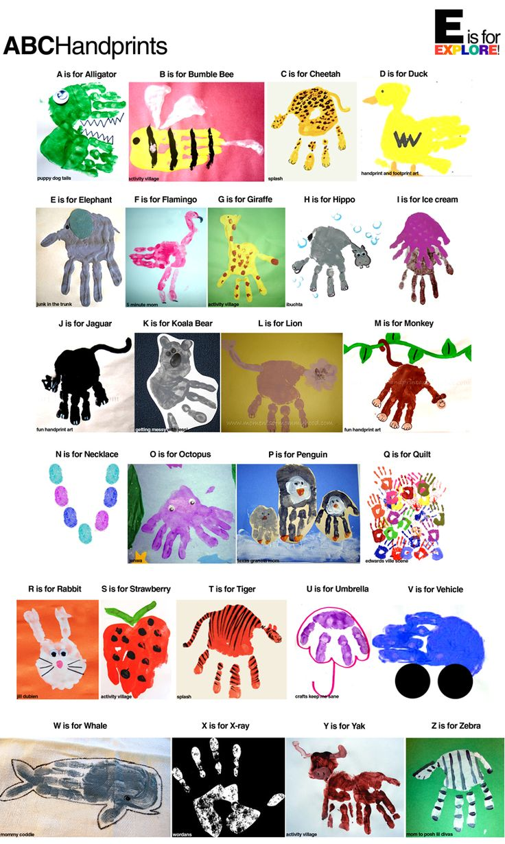 ABC Handprint ideasHands Prints, Crafts Ideas, Kids Crafts, Handprint Art, Hand Prints, Alphabet Handprint, Handprint Alphabet, Alphabet Book, Abc Handprint