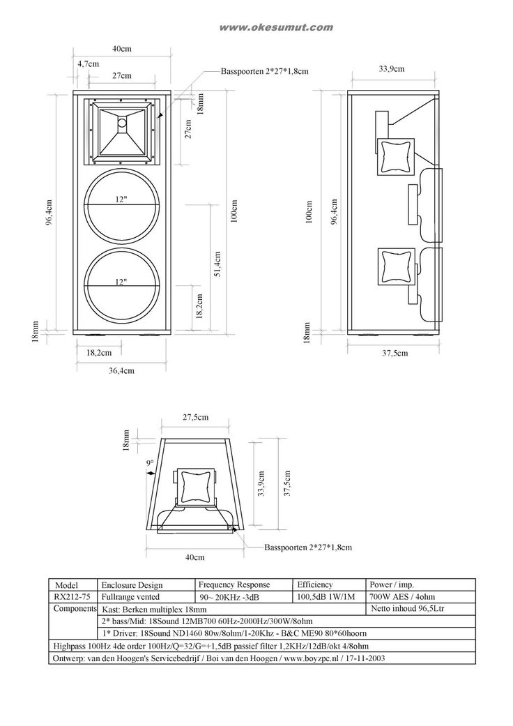 25 Best Ideas About Subwoofer Box Design