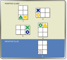 Gridworks. 3x3 logic puzzle game. Seems useful for something fun to do with my class.