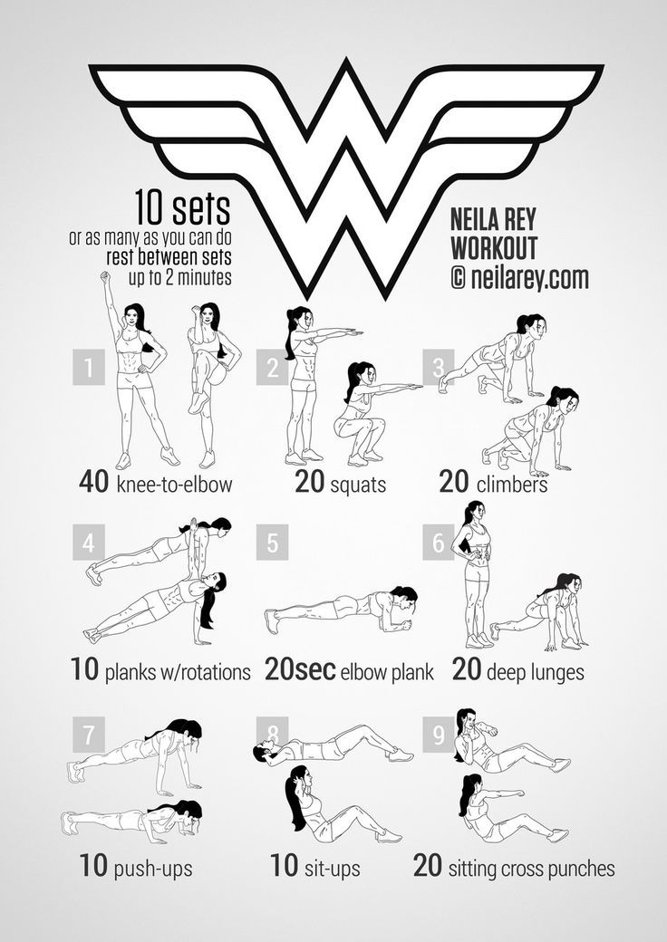 wonder woman workout - Buscar con Google