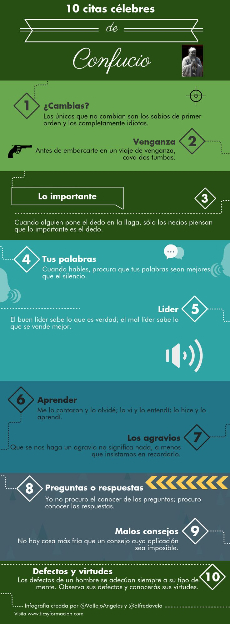 10 citas célebres de Confucio #infografia #infographic #citas #quotes